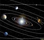 Welches sind die inneren Planeten des Sonnensystems?