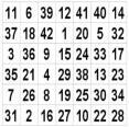 Wie oft schreibt man die 1, wenn man die Zahlen von 1-111 aufschreibt?