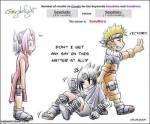Naruto-Charakter-Liebestest