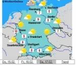Welches Wetter magst du?