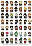 Wer ist dein bester Freund in Harry Potter?
