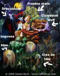 Welches Monster High GirL Bist Du?