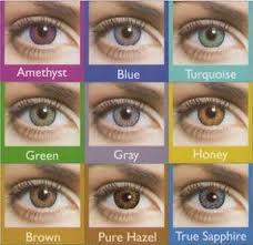 Augenfarbe ich welche habe Welche Haarfarbe