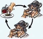 Wieviel Kalorien hat eine Weißwurst in etwa?