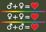Bin ich bisexuell?