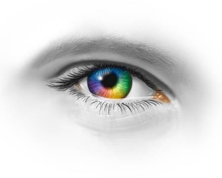 Welche Farbe Passt Am Besten Zu Deinen Augen