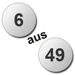In welchem Land hat das Zahlenlotto seinen Ursprung?