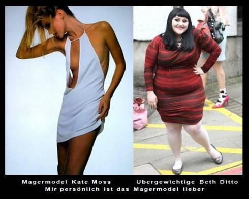 Für bin test kinder fett ich 🥇 8