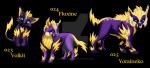 Volkit Volkit ist ein kleines Elektro /Normal Pokémon, die sehr lebhaft ist und sehr schnell sind. Sie sind sehr unsoziale Pokémons. Sie leiden auch