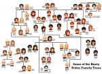 Hast du eigentlich Familie?