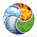 Mit welchem der vier Elemente verbindest du dich?