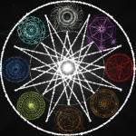 Nun erkläre ich dir die magischen Fähigkeiten. ((unli))Die Magie der Flammen((eunli)) Die Magier der Flammen gelten als wild und unnachgiebig. Ihre