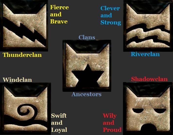 Warrior Cats Clan Erstellen