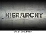 ((big))Mondclan Hierarchie:((ebig)) Anführer: Elementenstern (m) 45 Monde ( 5 Leben) 2.Anführer: Sturmwind (m) 33 Monde Heiler: Mondsplitter (w) 33
