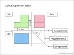 Was ist beim Zeichnen ener 3-Tafel-Ansicht wichtig?