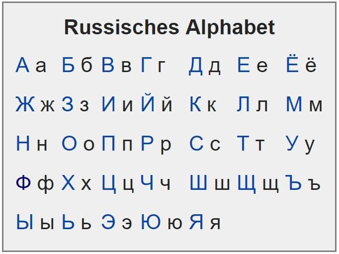 Russland Sprache