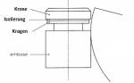 SFV KaRi-Quiz - Weiterführung (Degen)