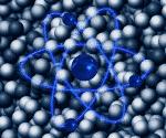 Das Kern-Hülle-Modell des Atoms